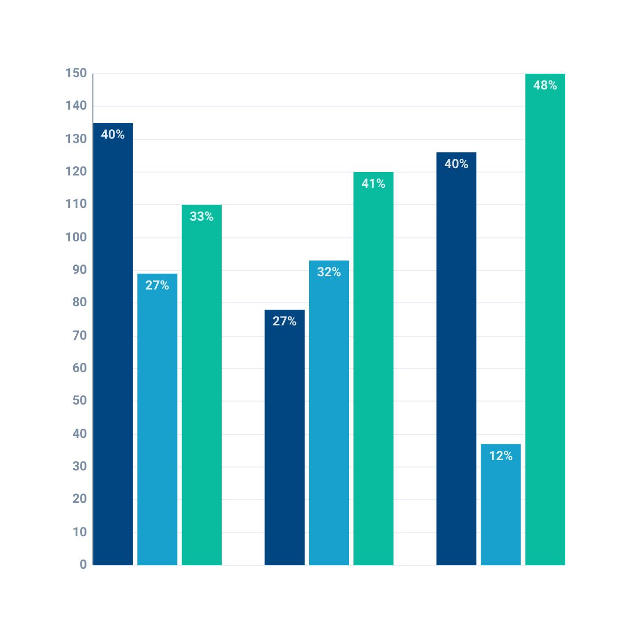 6.1) Render as Percentage
