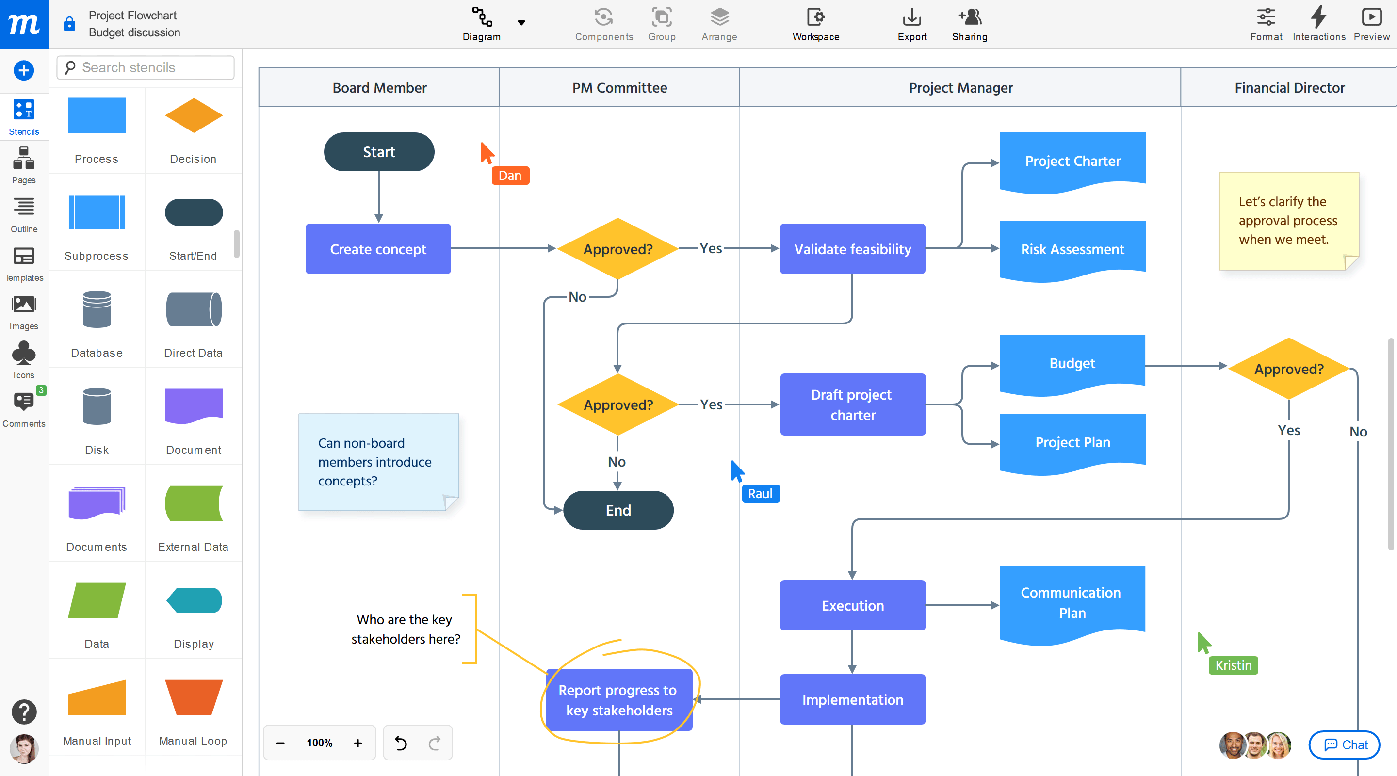 Online Flowchart Maker For Any Kind Of Diagram Moqups