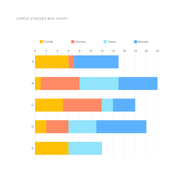 Simple Stacked Bar Chart