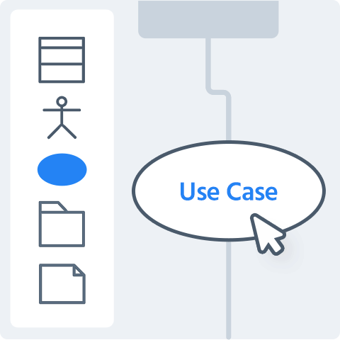 UML 2 Elements