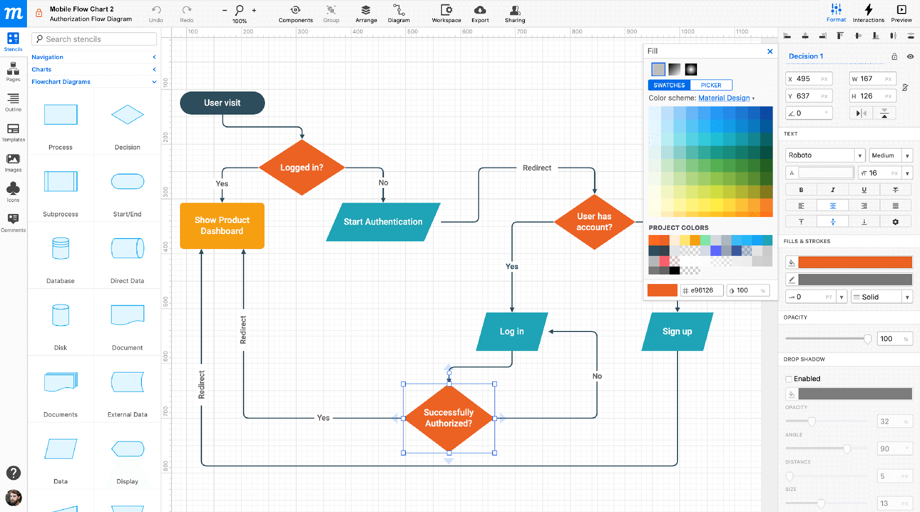 Moqups Flowchart Diagrams